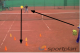 3 different spots for approach + volley Drill Thumbnail