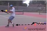 Around and hit | Backhand Drills