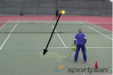 Avoid deuce deep corner - backhandForehand & Backhand DrillTennis Drills Coaching