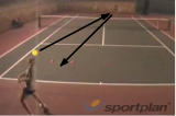 Backhand decisions rallyBackhand DrillsTennis Drills Coaching