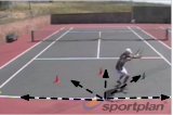 Forehand shadows speed Drill Thumbnail