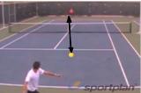 1 Federer 1 NadalForehand DrillsTennis Drills Coaching