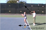 Catch in air from behindCoordination / Fun GamesTennis Drills Coaching