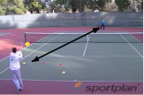 Backhand rally with alleysBackhand DrillsTennis Drills Coaching