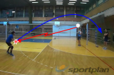 Defending five different shots Drill Thumbnail