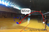 Defending other players' zone4 Passing DrillsVolleyball Drills Coaching