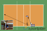 Set And Spike11 SpikingVolleyball Drills Coaching