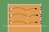 Overhead Throw Warm Up Drill Thumbnail