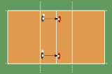 Blocking Throws8 Block DrillsVolleyball Drills Coaching