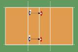 Blocking Spikes8 Block DrillsVolleyball Drills Coaching