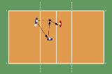 Blocking From Settled Spot Drill Thumbnail