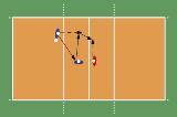 Crossover And Block8 Block DrillsVolleyball Drills Coaching