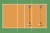 Throw From Behind Back4 Passing DrillsVolleyball Drills Coaching