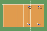 Nail The Ball To The Ground4 Passing DrillsVolleyball Drills Coaching