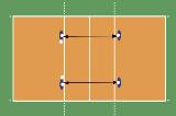 Overhand And Underhand Net Passes4 Passing DrillsVolleyball Drills Coaching