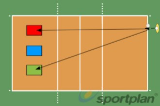 Target Serve Drill Thumbnail