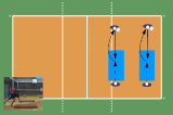 Jump, Dive And Dig6 Advanced DrillsVolleyball Drills Coaching