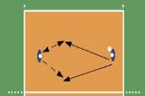 Run and Dig4 Passing DrillsVolleyball Drills Coaching