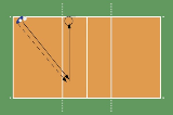 Run Across And Set | 10 Setting Drills