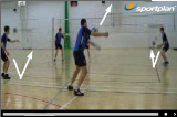 Bump2 Warm UpVolleyball Drills Coaching