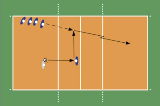 Set and Spike relay1 TechniquesVolleyball Drills Coaching